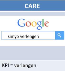 Simyo-CARE