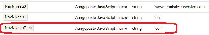 NavniveauPunt per taal - Google Tag Manager
