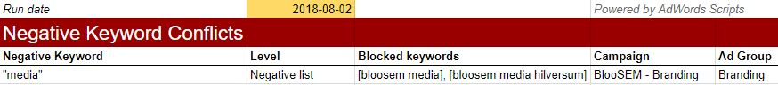negative-keyword-conflict