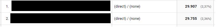 Direct traffic spam